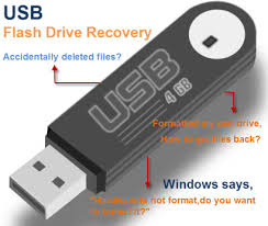 USB hard disk recovery